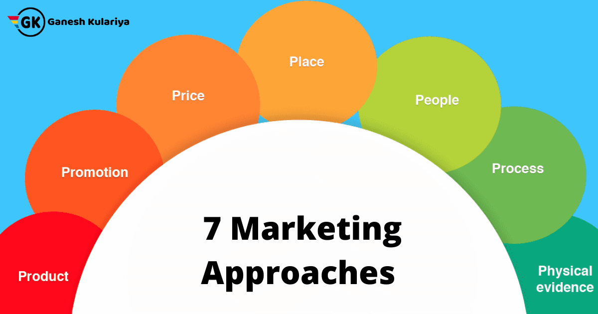 7 Marketing Approaches to Create Your Life Easier